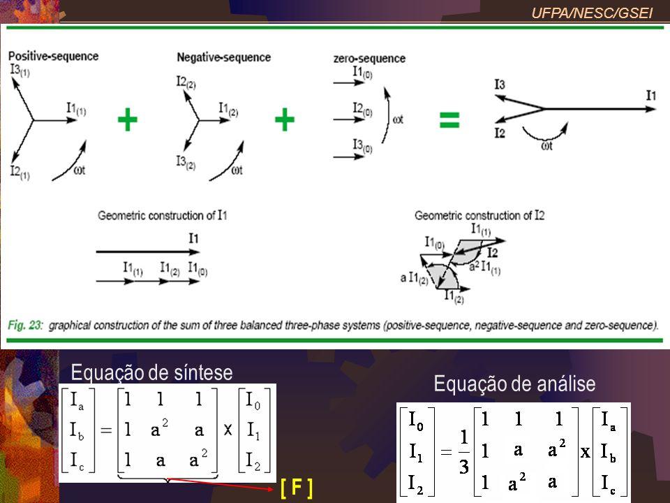 UFPA/NESC/GSEI Equação de síntese Equação de análise [ F ]